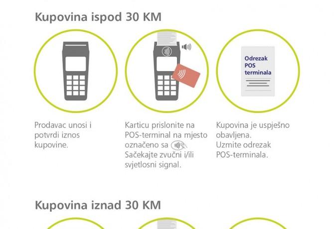 Bezkontaktno placanje letak 09.11.2015.indd